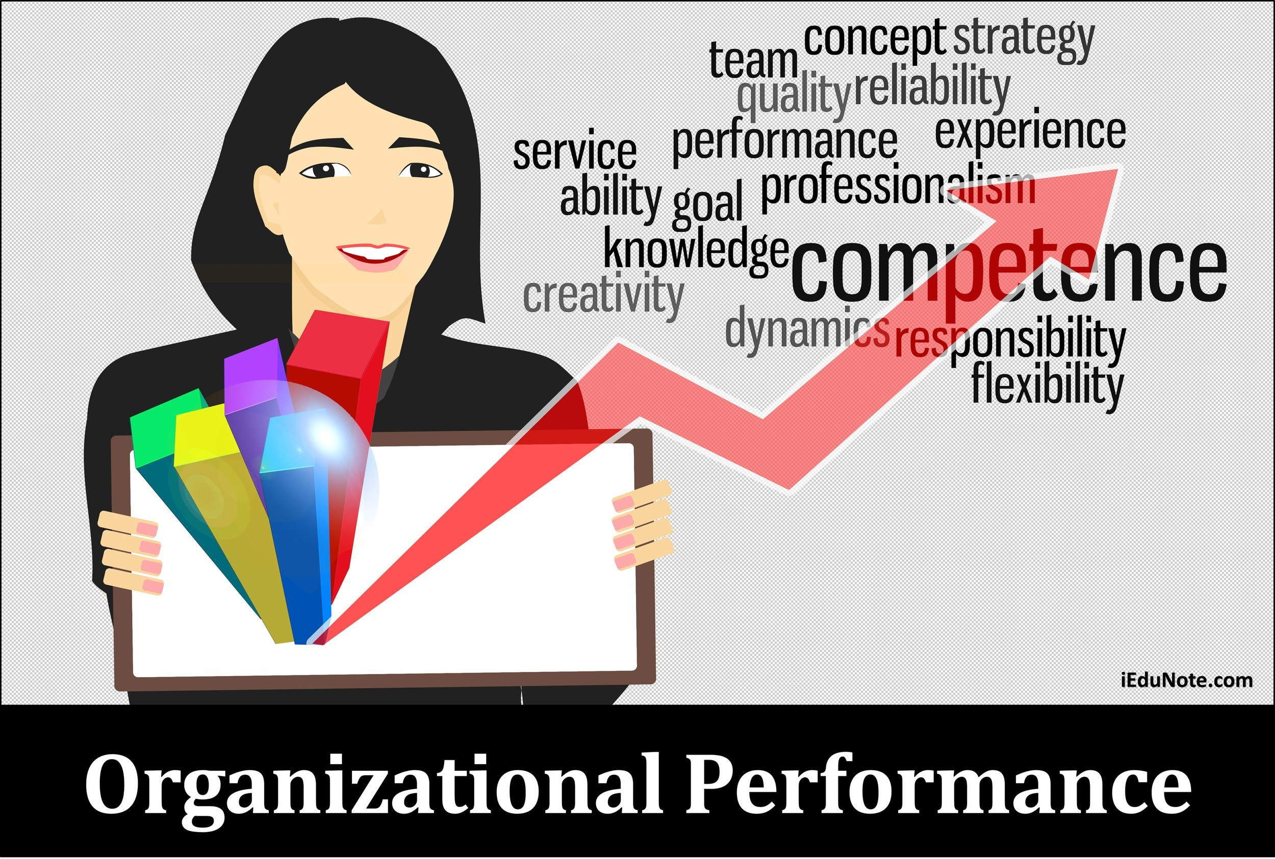 Latest Research on Organizational Performance Research: Sep – 2019